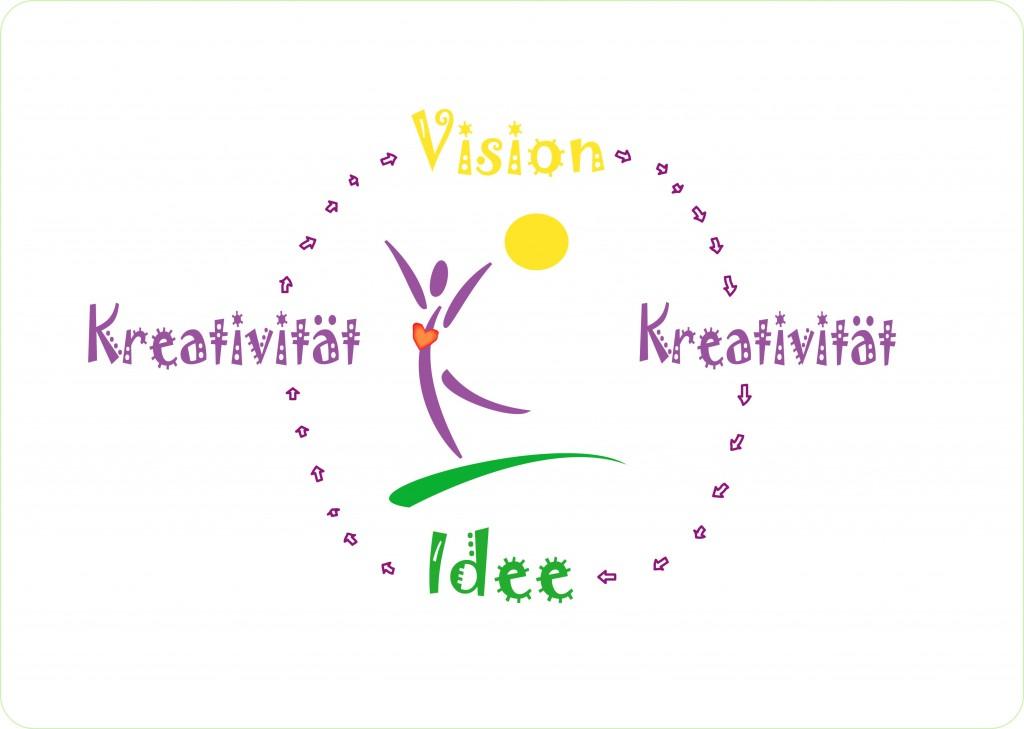 Ideen Shop